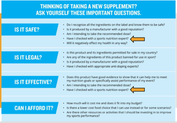 Navigating sports nutrition supplements – Werth your while nutrition